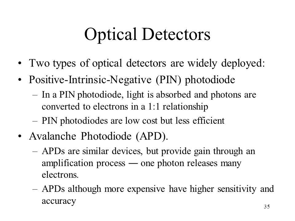 35 Optical Detectors Two types of optical detectors are widely deployed: Positive-Intrinsic-Negative (PIN) photodiode –In a PIN photodiode, light is absorbed and photons are converted to electrons in a 1:1 relationship –PIN photodiodes are low cost but less efficient Avalanche Photodiode (APD).