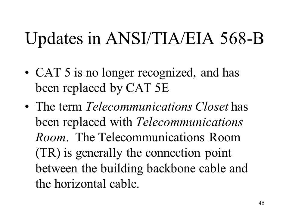 46 Updates in ANSI/TIA/EIA 568-B CAT 5 is no longer recognized, and has been replaced by CAT 5E The term Telecommunications Closet has been replaced with Telecommunications Room.