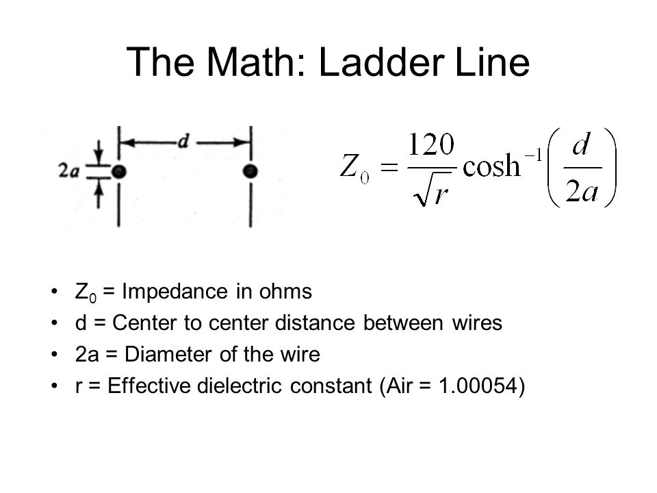 The Math: Ladder Line Z 0 = Impedance in ohms d = Center to center distance between wires 2a = Diameter of the wire r = Effective dielectric constant (Air = 1.00054)