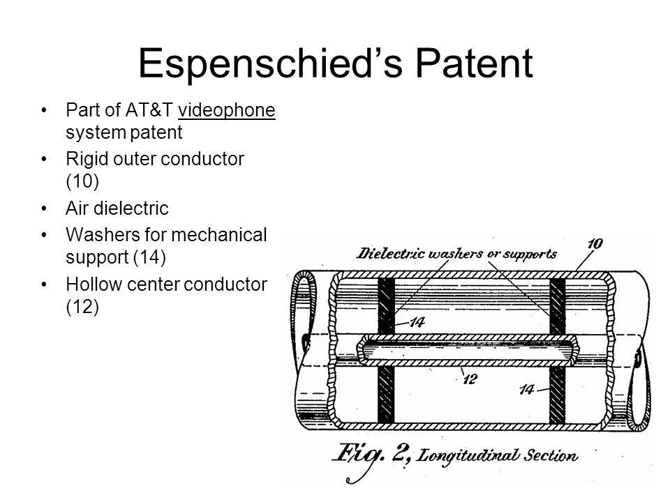 Espenschieds Patent Part of AT&T videophone system patent Rigid outer conductor (10) Air dielectric Washers for mechanical support (14) Hollow center