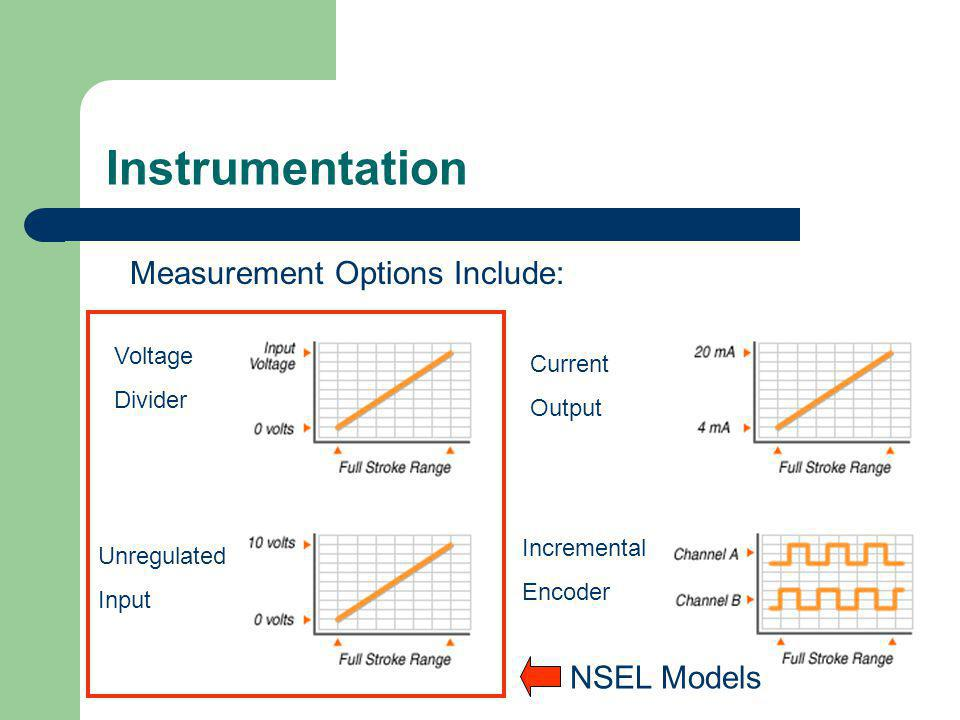 Instrumentation Measurement Options Include: Voltage Divider Unregulated Input Incremental Encoder Current Output NSEL Models
