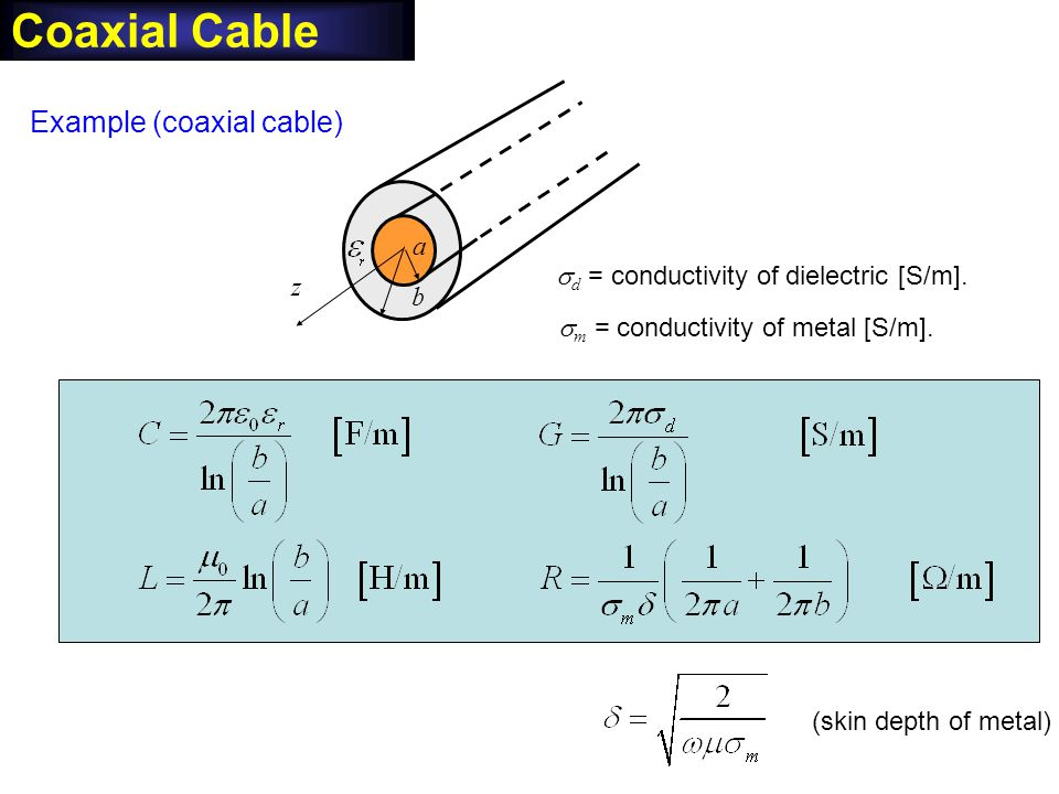Coaxial Cable Example (coaxial cable) a b z (skin depth of metal) d = conductivity of dielectric [S/m]. m = conductivity of metal [S/m].