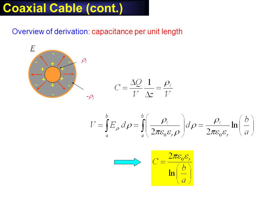 Coaxial Cable (cont.) Overview of derivation: capacitance per unit length l - l + + + + + + - - - - - - E