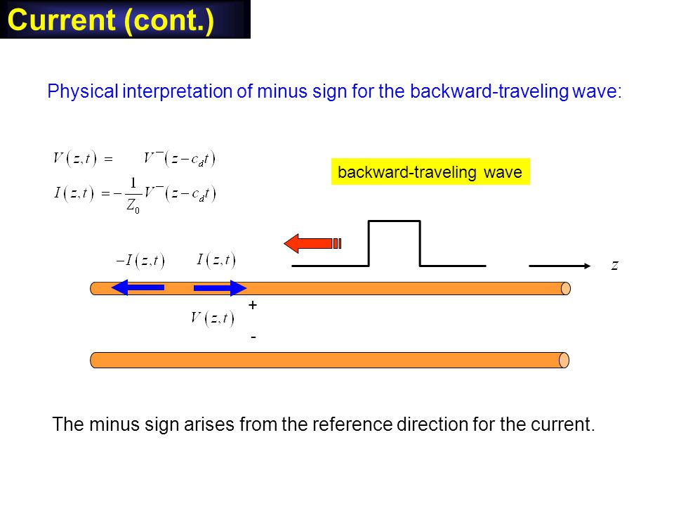 z Physical interpretation of minus sign for the backward-traveling wave: + - backward-traveling wave The minus sign arises from the reference directio