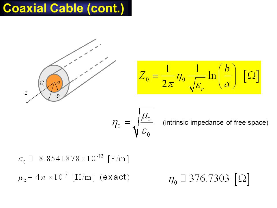 Coaxial Cable (cont.) a b z (intrinsic impedance of free space)