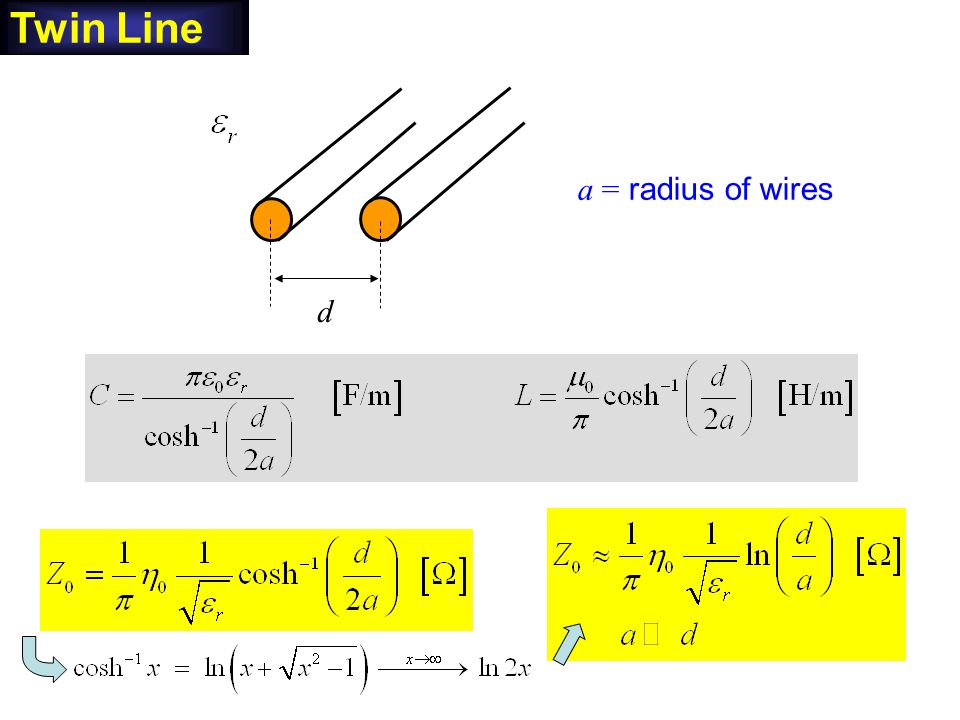 Twin Line d a = radius of wires