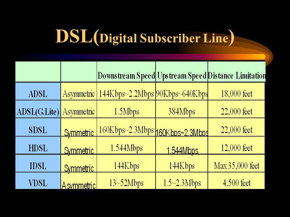 DSL( Digital Subscriber Line )