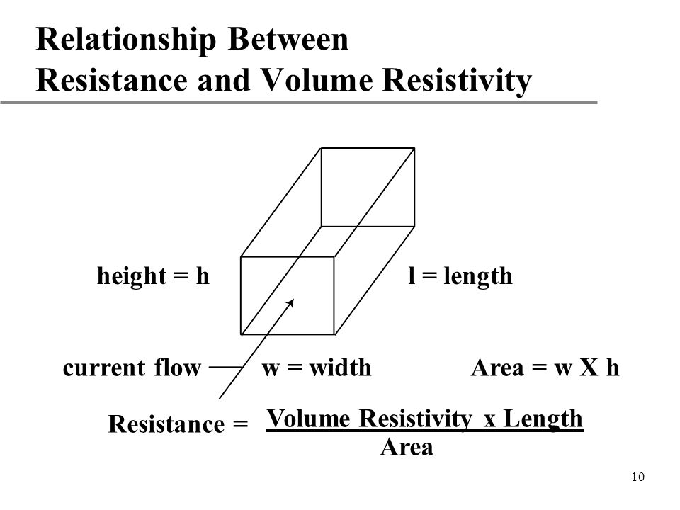 10 Relationship Between Resistance and Volume Resistivity l = lengthheight = h current flow w = widthArea = w X h Resistance = Volume Resistivity x Le