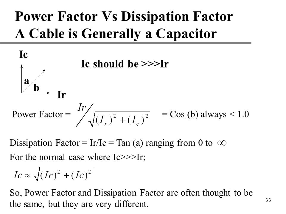 33 Power Factor Vs Dissipation Factor A Cable is Generally a Capacitor Ic a b Ir Ic should be >>>Ir Power Factor = = Cos (b) always < 1.0 Dissipation