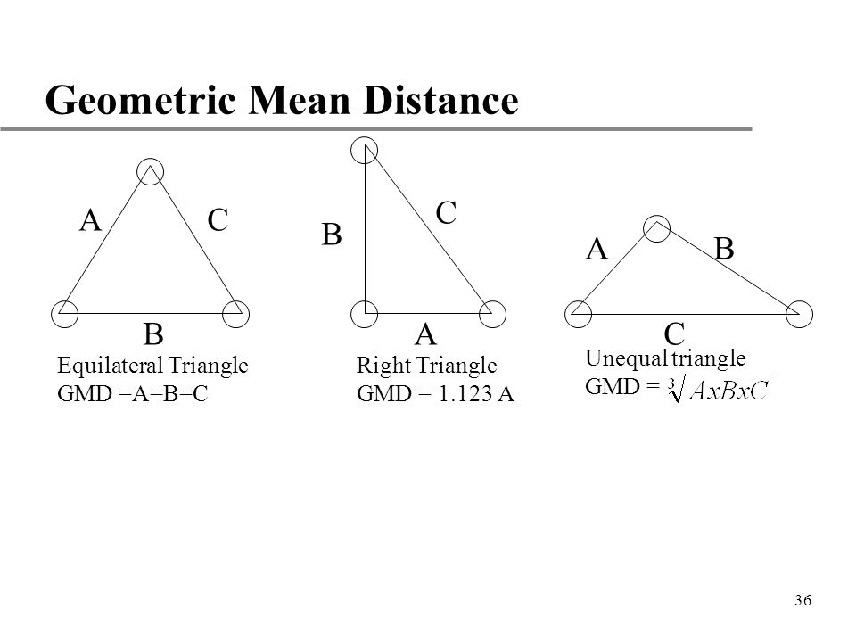 36 Geometric Mean Distance Equilateral Triangle GMD =A=B=C Right Triangle GMD = 1.123 A Unequal triangle GMD = AC BA C B BA C