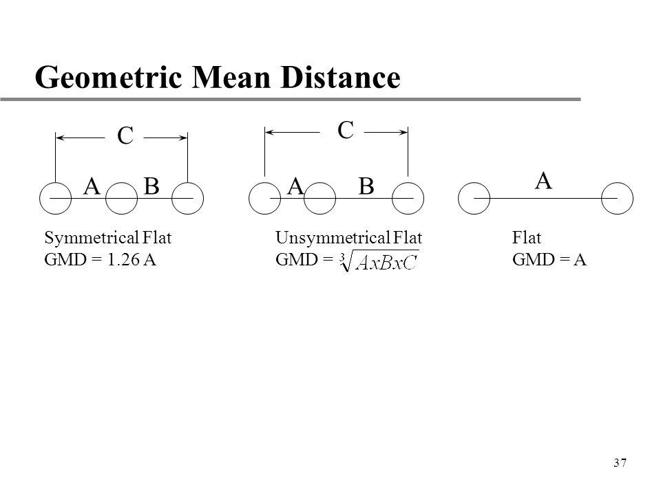 37 Geometric Mean Distance AB C Symmetrical Flat GMD = 1.26 A AB C Unsymmetrical Flat GMD = A Flat GMD = A