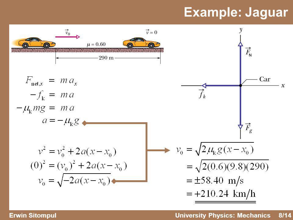 8/14 Erwin SitompulUniversity Physics: Mechanics Example: Jaguar