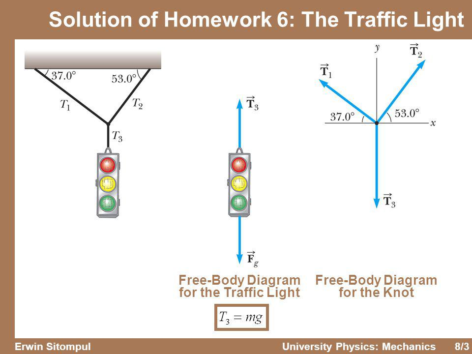 8/14 Erwin SitompulUniversity Physics: Mechanics Example: Jaguar