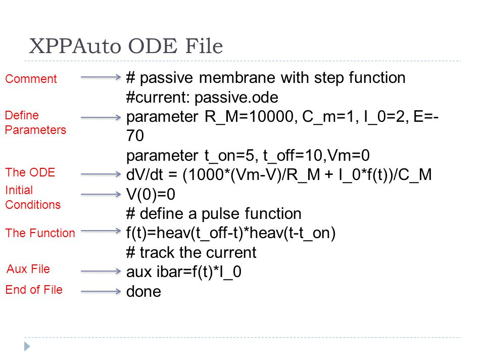 The Cable Theory for Passive Cell Assumptions: Membrane parameters are linear and independent of mem.