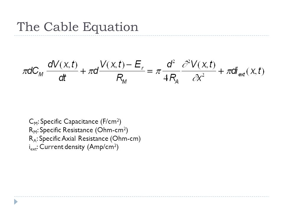 Steady State Solution Semi-Infinite Cable Semi-Infinite Cable Finite Cable Sealed End Finite Cable Sealed End Finite Cable Open End Finite Cable Open End Finite Cable Clamped End Finite Cable Clamped End Cable TypeSolution Boundary Condition