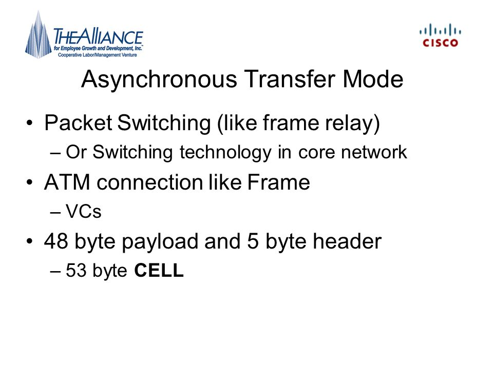 Asynchronous Transfer Mode Packet Switching (like frame relay) –Or Switching technology in core network ATM connection like Frame –VCs 48 byte payload