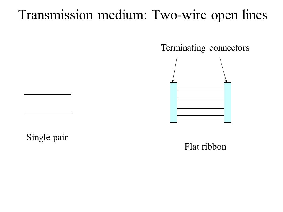 Transmission medium: Two-wire open lines Simplest transmission medium.