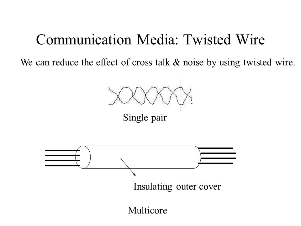 Communication Media: Twisted Wire It consists of pairs of twisted copper wires.