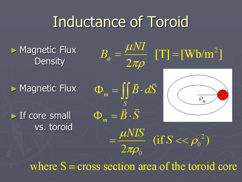 Inductance of Toroid Magnetic Flux Density Magnetic Flux Density Magnetic Flux Magnetic Flux If core small vs. toroid If core small vs. toroid