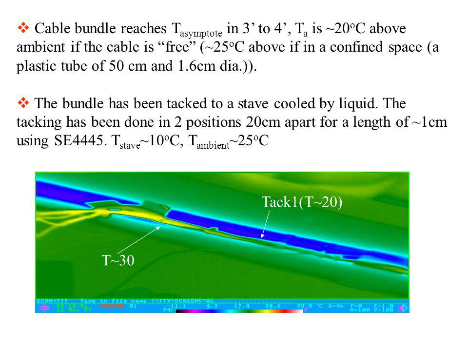 Cable bundle reaches T asymptote in 3 to 4, T a is ~20 o C above ambient if the cable is free (~25 o C above if in a confined space (a plastic tube of 50 cm and 1.6cm dia.)).