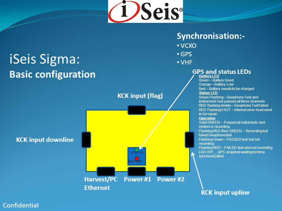 Confidential iSeis Sigma: Basic configuration KCK input downline KCK input (flag) Power #1Power #2Harvest/PC Ethernet GPS and status LEDs Synchronisat