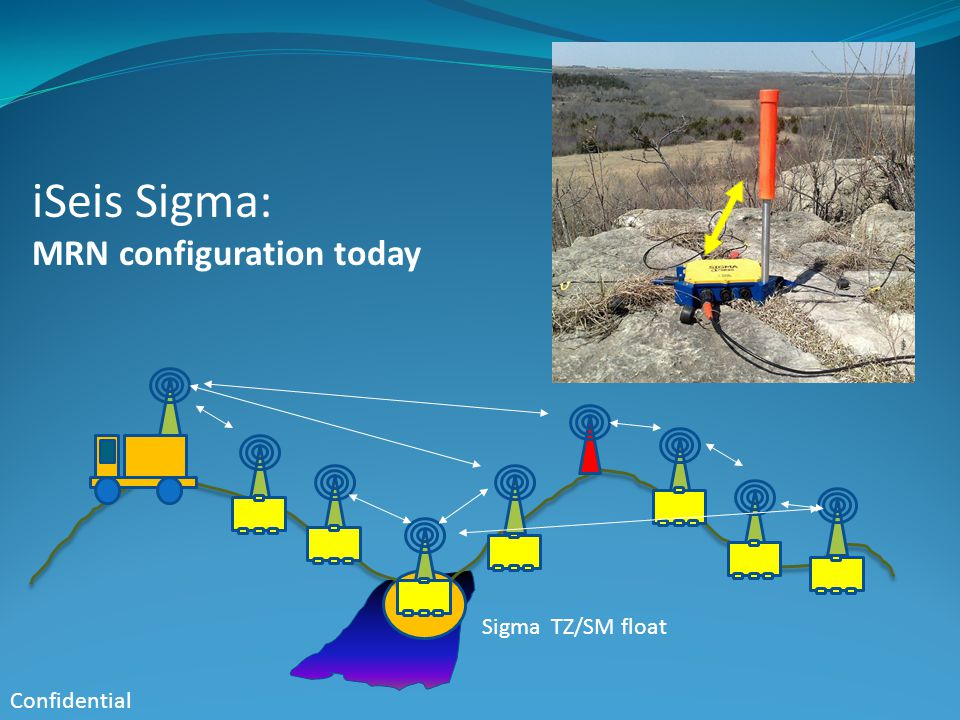 iSeis Sigma: MRN configuration today Confidential SAU Sigma TZ/SM float