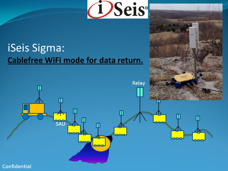iSeis Sigma: Cablefree WiFi mode for data return. Confidential SAU Relay