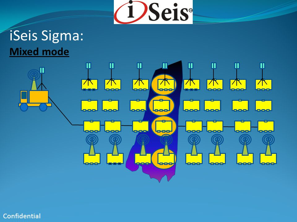 iSeis Sigma: Mixed mode Confidential