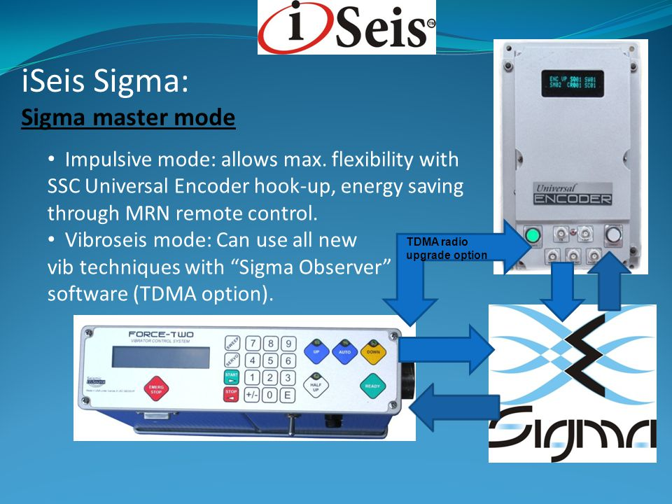 iSeis Sigma: Sigma master mode Impulsive mode: allows max. flexibility with SSC Universal Encoder hook-up, energy saving through MRN remote control. V
