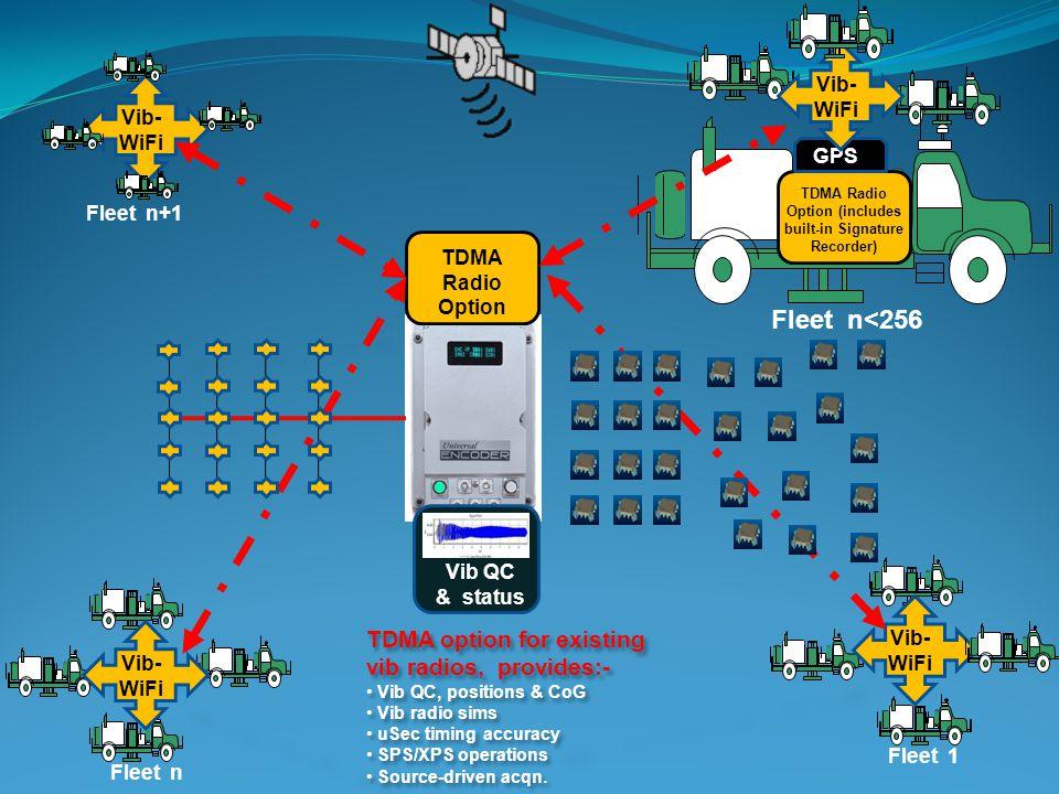 Fleet n Fleet 1 Fleet n+1 Fleet n<256 GPS TDMA Radio Option (includes built-in Signature Recorder) Vib- WiFi Vib- WiFi Vib- WiFi Vib- WiFi TDMA Radio Option Vib QC & status TDMA option for existing vib radios, provides:- Vib QC, positions & CoG Vib radio sims uSec timing accuracy SPS/XPS operations Source-driven acqn.