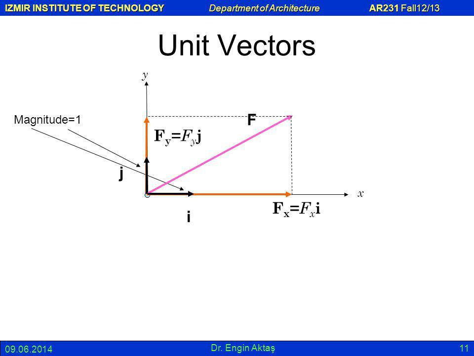 IZMIR INSTITUTE OF TECHNOLOGY Department of Architecture AR231 Fall12/13 09.06.2014 Dr. Engin Aktaş 11 Unit Vectors x y i j Magnitude=1 F Fx=FxiFx=Fxi