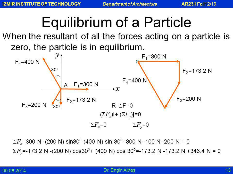 IZMIR INSTITUTE OF TECHNOLOGY Department of Architecture AR231 Fall12/13 09.06.2014 Dr. Engin Aktaş 15 Equilibrium of a Particle When the resultant of