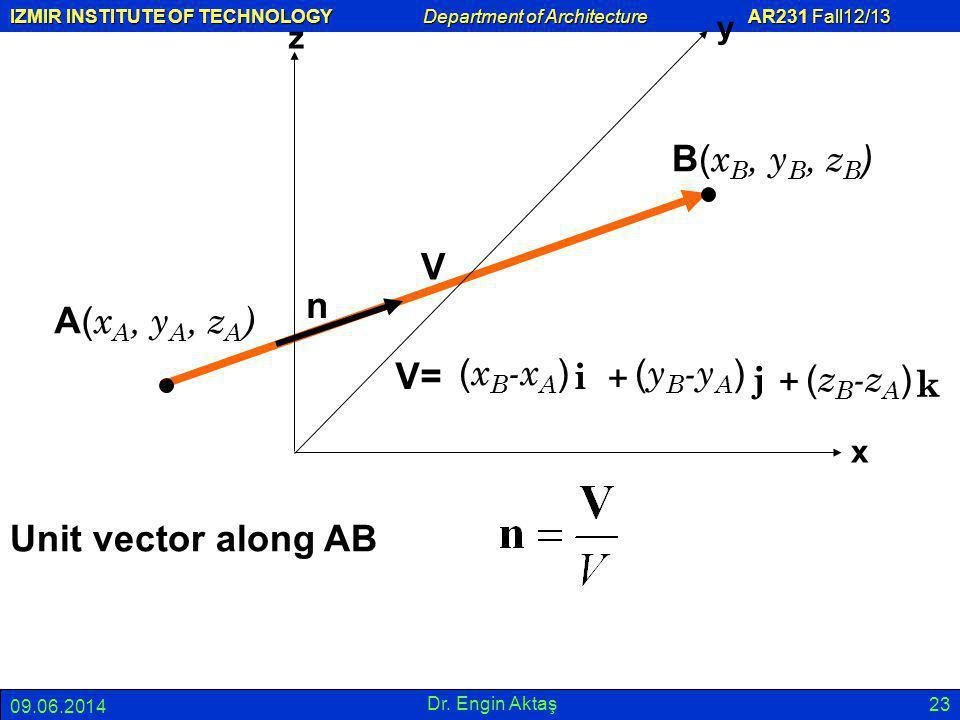 IZMIR INSTITUTE OF TECHNOLOGY Department of Architecture AR231 Fall12/13 09.06.2014 Dr. Engin Aktaş 23 x y z B( x B, y B, z B ) A( x A, y A, z A ) V V
