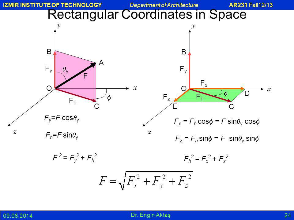 IZMIR INSTITUTE OF TECHNOLOGY Department of Architecture AR231 Fall12/13 09.06.2014 Dr. Engin Aktaş 24 Rectangular Coordinates in Space y B A C O F Fy