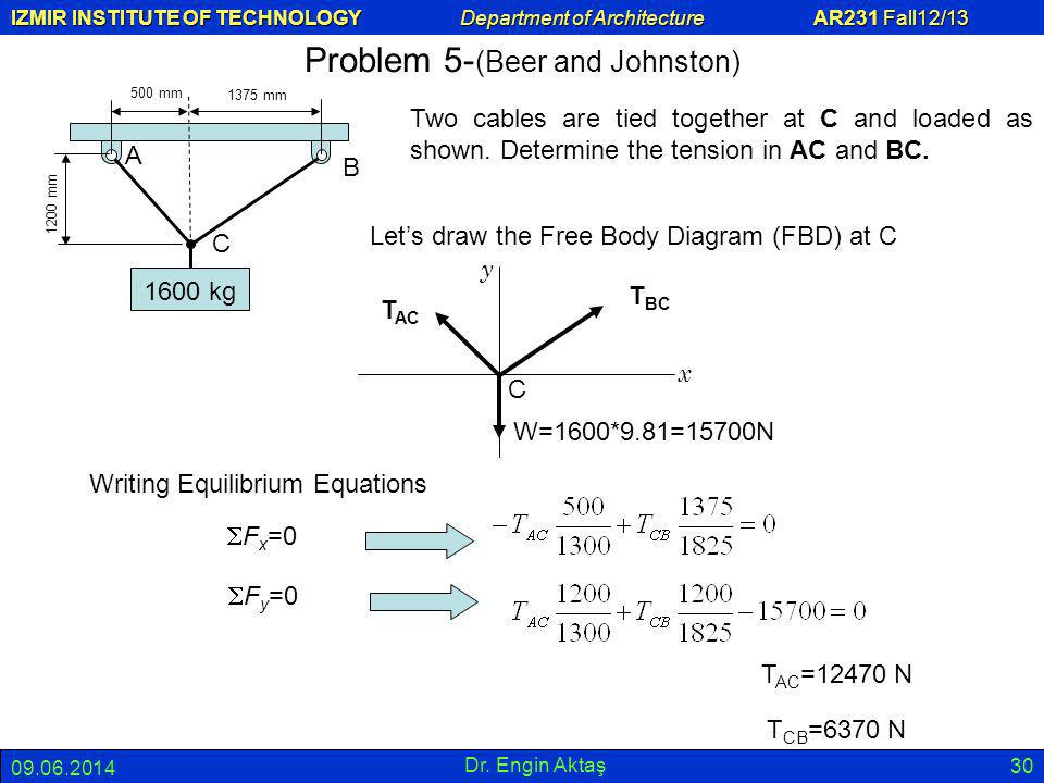 IZMIR INSTITUTE OF TECHNOLOGY Department of Architecture AR231 Fall12/13 09.06.2014 Dr. Engin Aktaş 30 Problem 5- (Beer and Johnston) Two cables are t