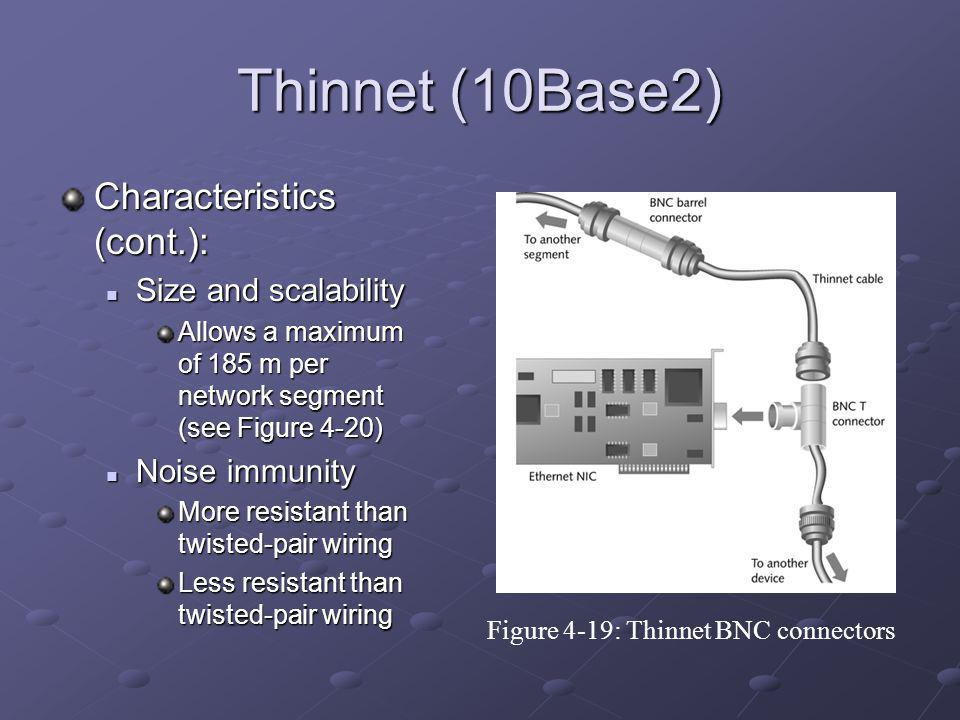 Thinnet (10Base2) Characteristics (cont.): Size and scalability Size and scalability Allows a maximum of 185 m per network segment (see Figure 4-20) Noise immunity Noise immunity More resistant than twisted-pair wiring Less resistant than twisted-pair wiring Figure 4-19: Thinnet BNC connectors