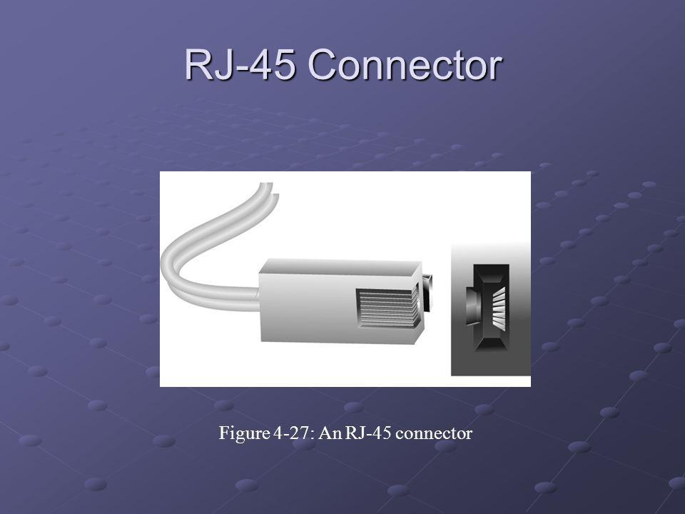 RJ-45 Connector Figure 4-27: An RJ-45 connector