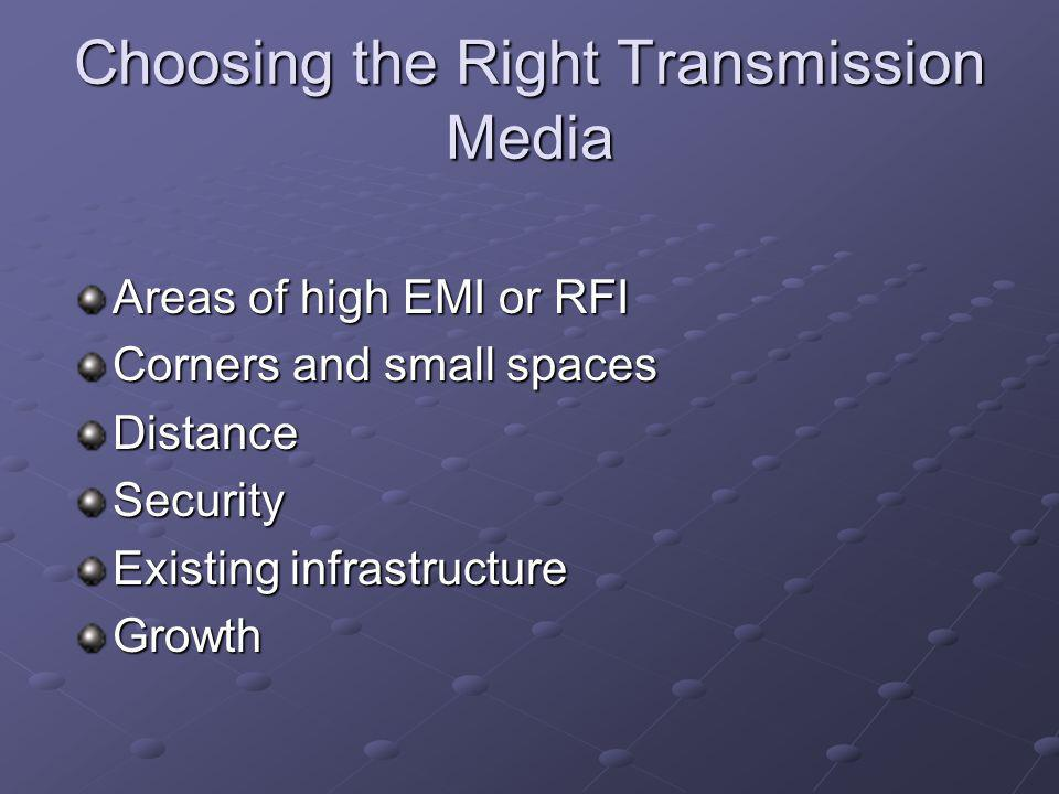Choosing the Right Transmission Media Areas of high EMI or RFI Corners and small spaces DistanceSecurity Existing infrastructure Growth