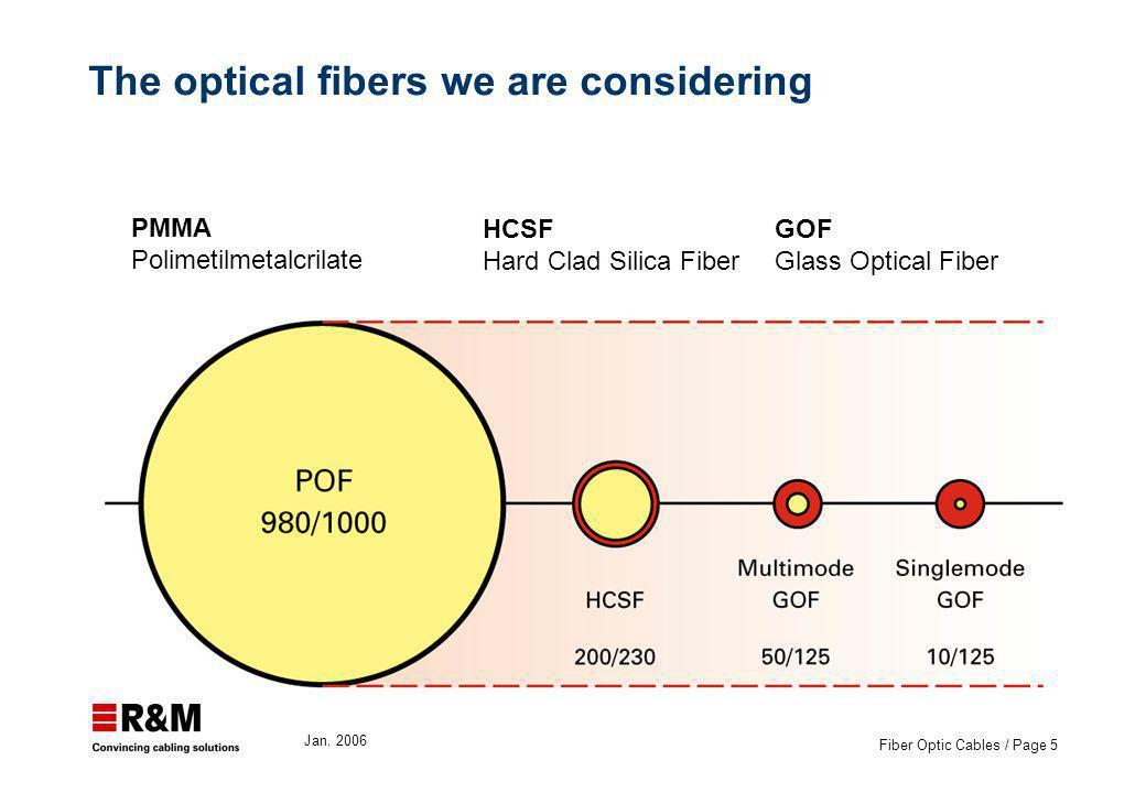 Jan. 2006 Fiber Optic Cables / Page 5 The optical fibers we are considering PMMA Polimetilmetalcrilate HCSF Hard Clad Silica Fiber GOF Glass Optical F