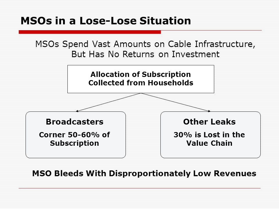 MSOs in a Lose-Lose Situation MSOs Spend Vast Amounts on Cable Infrastructure, But Has No Returns on Investment MSO Bleeds With Disproportionately Low Revenues Allocation of Subscription Collected from Households Broadcasters Corner 50-60% of Subscription Other Leaks 30% is Lost in the Value Chain