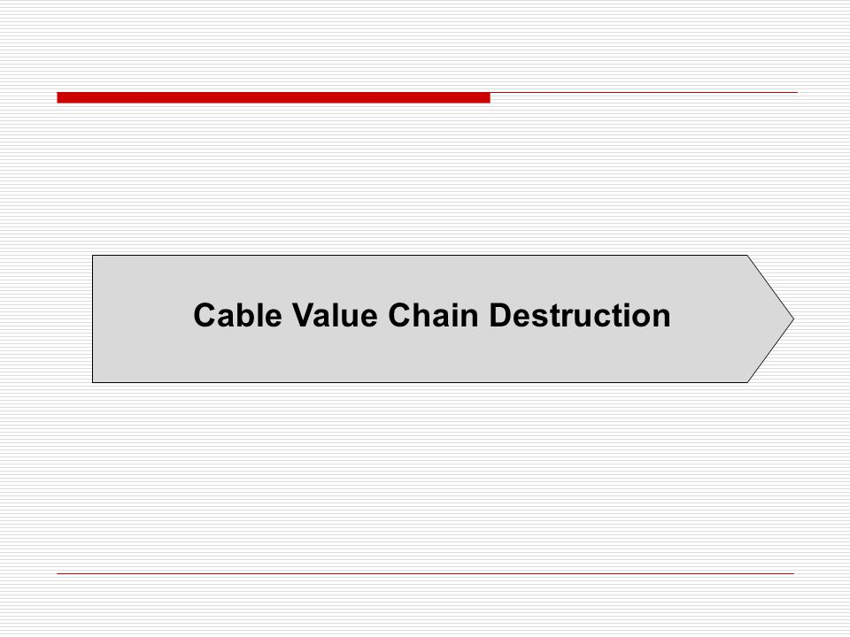 Cable Value Chain Destruction