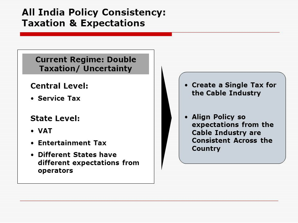 All India Policy Consistency: Taxation & Expectations Current Regime: Double Taxation/ Uncertainty Central Level: Service Tax State Level: VAT Entertainment Tax Different States have different expectations from operators Create a Single Tax for the Cable Industry Align Policy so expectations from the Cable Industry are Consistent Across the Country