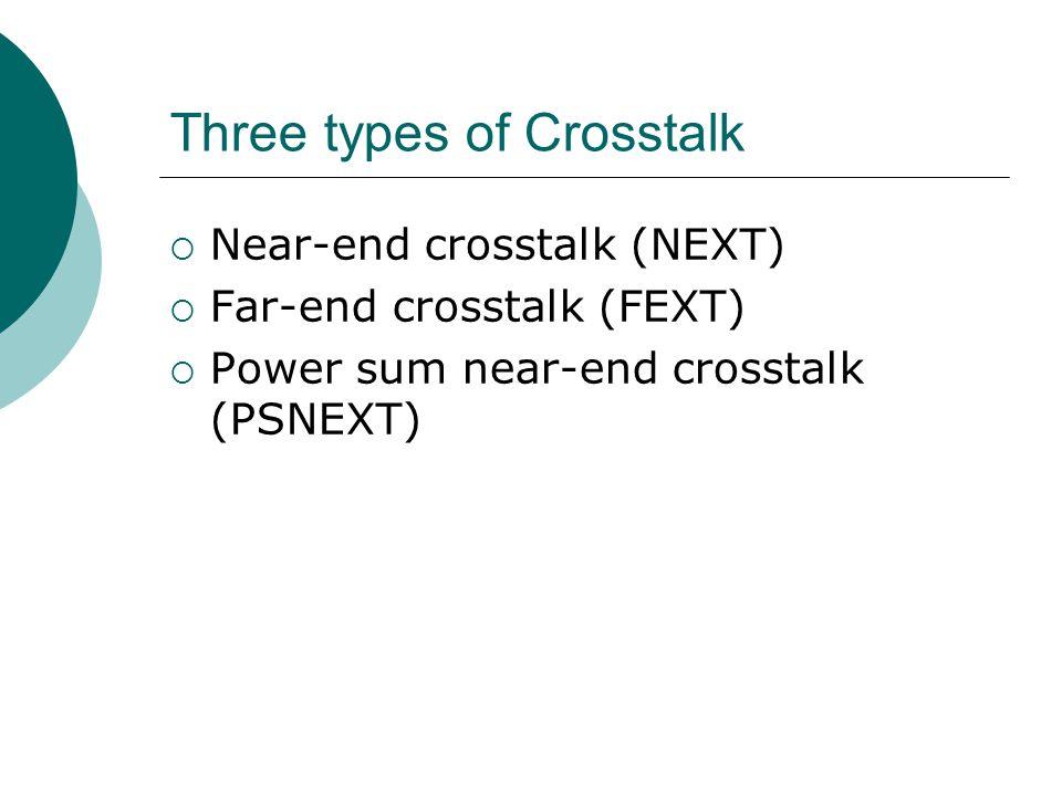 Three types of Crosstalk Near-end crosstalk (NEXT) Far-end crosstalk (FEXT) Power sum near-end crosstalk (PSNEXT)