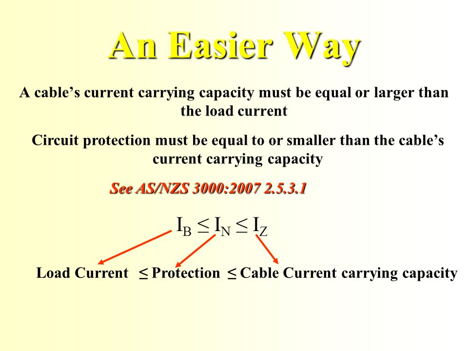 An Easier Way A cables current carrying capacity must be equal or larger than the load current See AS/NZS 3000:2007 2.5.3.1 Load Current Circuit protection must be equal to or smaller than the cables current carrying capacity I B I N I Z Protection Cable Current carrying capacity