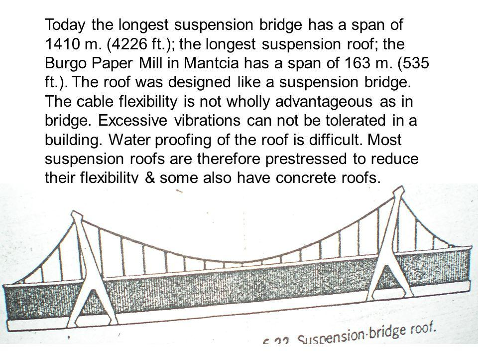 Today the longest suspension bridge has a span of 1410 m. (4226 ft.); the longest suspension roof; the Burgo Paper Mill in Mantcia has a span of 163 m