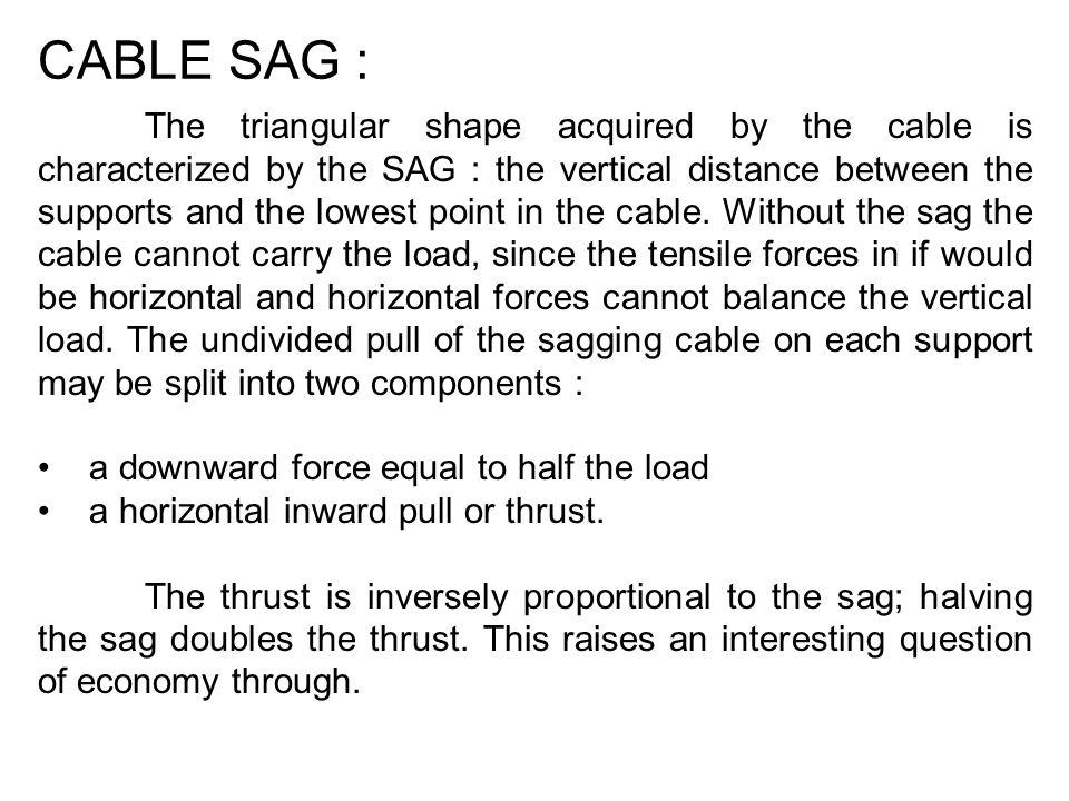 CABLE SAG : The triangular shape acquired by the cable is characterized by the SAG : the vertical distance between the supports and the lowest point i