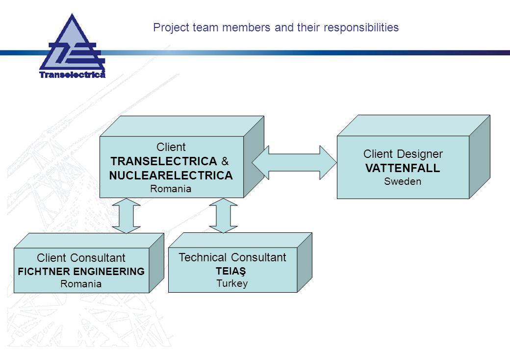 Client Consultant FICHTNER ENGINEERING Romania Client TRANSELECTRICA & NUCLEARELECTRICA Romania Client Designer VATTENFALL Sweden Technical Consultant