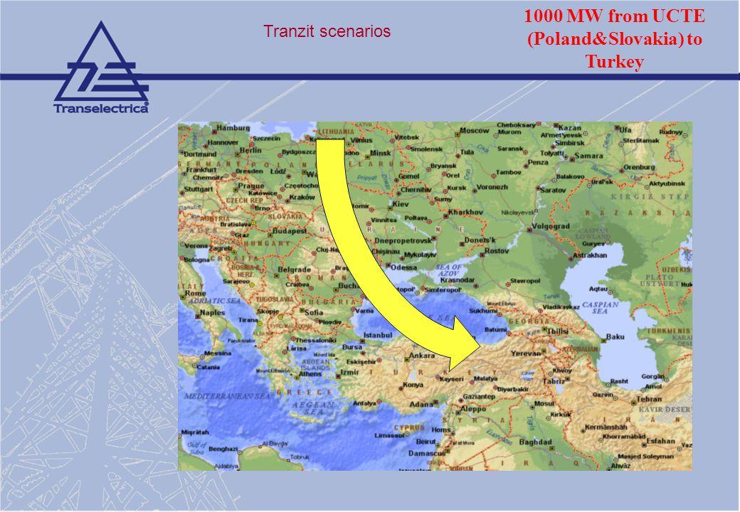 Tranzit scenarios 1000 MW from UCTE (Poland&Slovakia) to Turkey