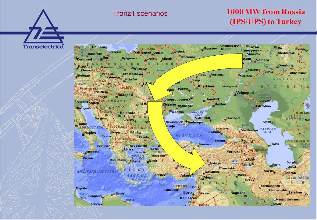 Tranzit scenarios 1000 MW from Russia (IPS/UPS) to Turkey