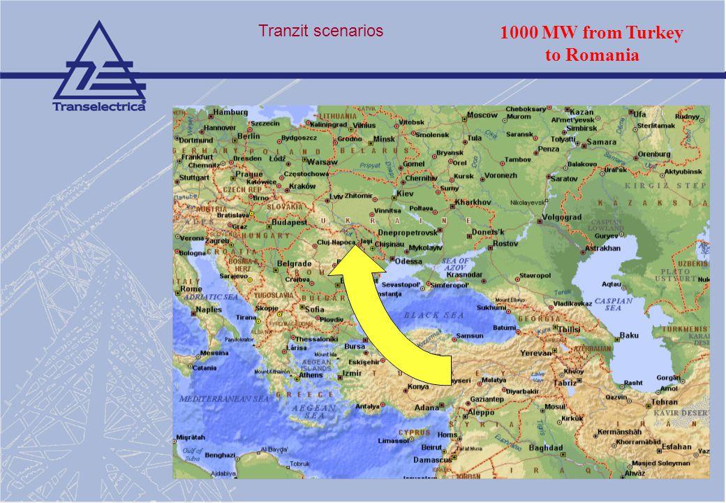 budget Tranzit scenarios 1000 MW from Turkey to Romania